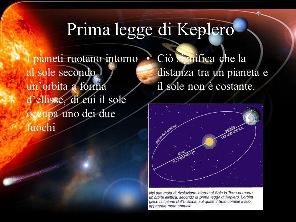 Prima legge di Keplero I pianeti ruotano intorno al sole secondo un'orbita a forma d'ellisse, di cui il sole occupa uno dei due fuochi.