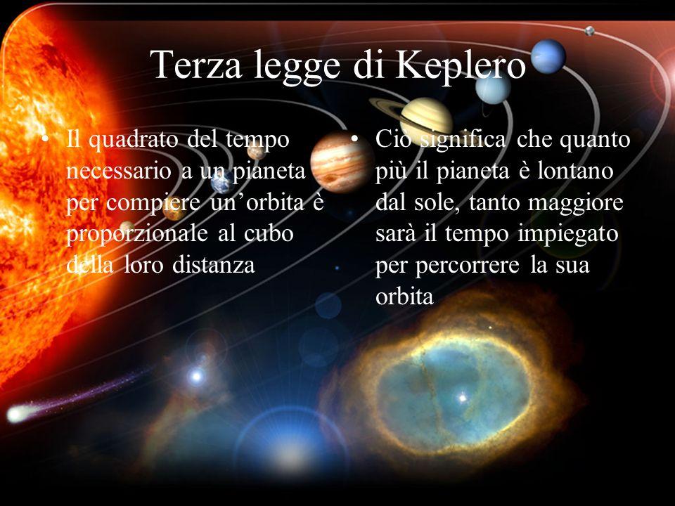 Terza legge di Keplero Il quadrato del tempo necessario a un pianeta per compiere un'orbita è proporzionale al cubo della loro distanza.