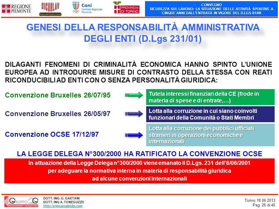 GENESI DELLA RESPONSABILITÀ AMMINISTRATIVA DEGLI ENTI (D.Lgs 231/01)