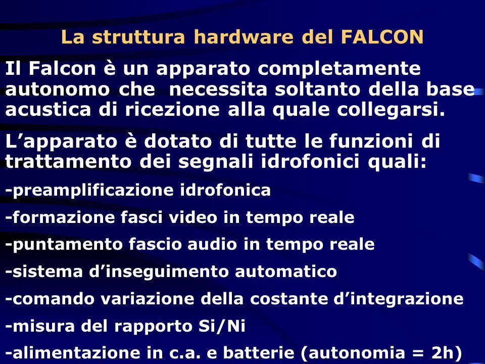La struttura hardware del FALCON