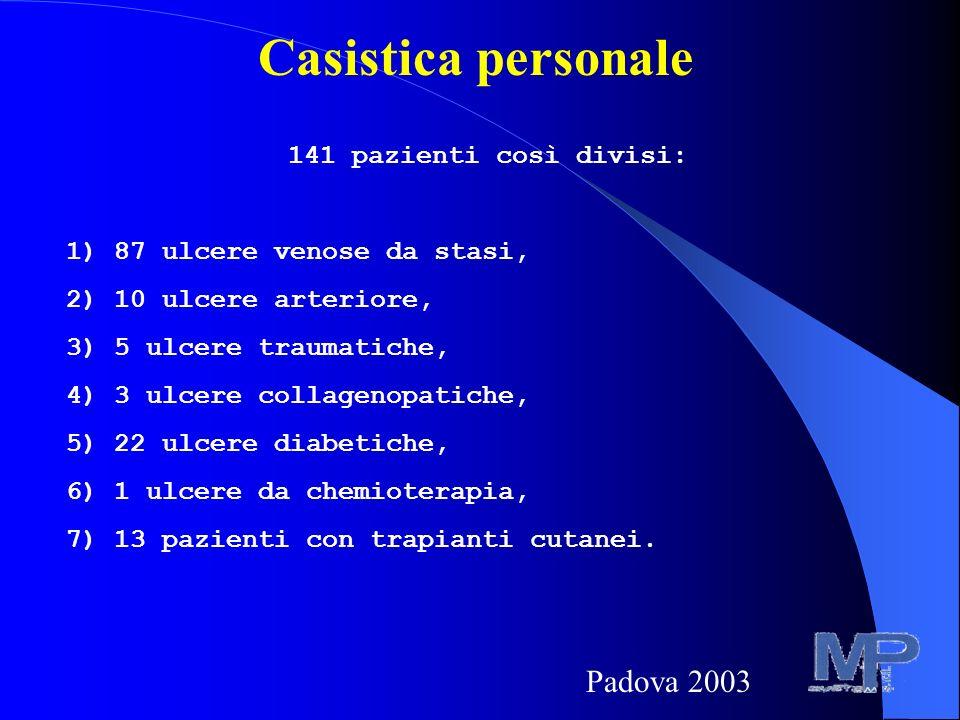 Casistica personale Padova 2003 141 pazienti così divisi: