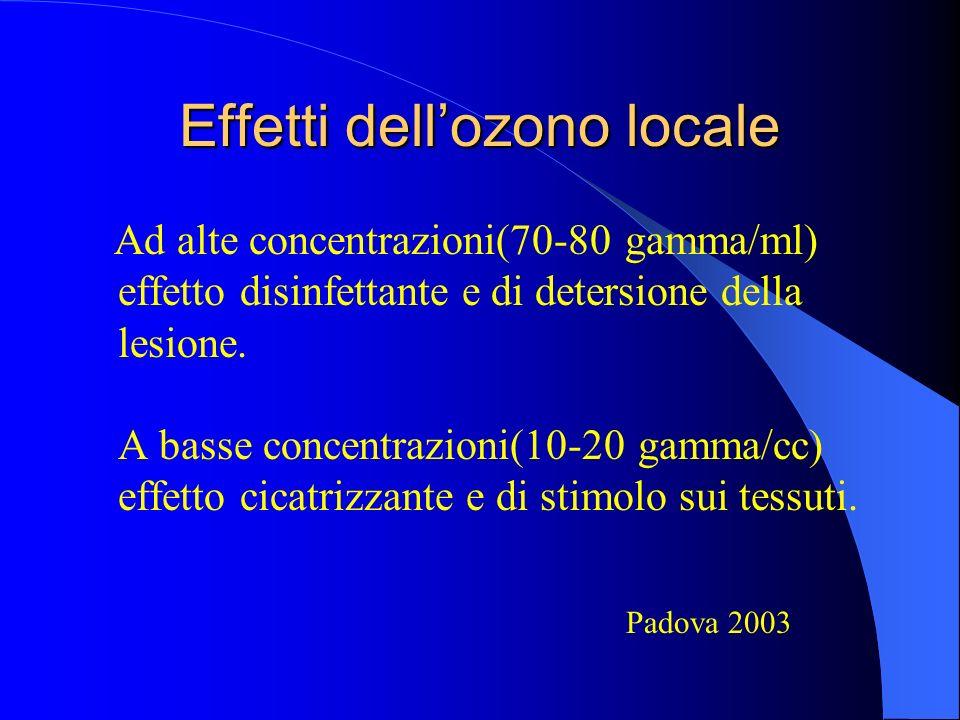 Effetti dell'ozono locale