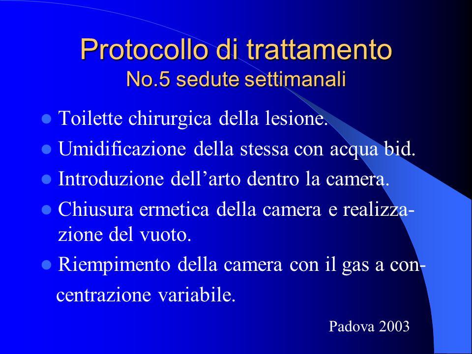 Protocollo di trattamento No.5 sedute settimanali