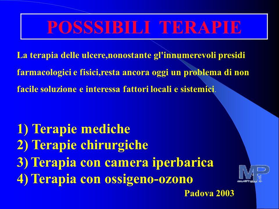 POSSSIBILI TERAPIE 1) Terapie mediche 2) Terapie chirurgiche