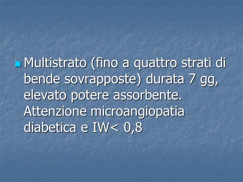 Multistrato (fino a quattro strati di bende sovrapposte) durata 7 gg, elevato potere assorbente.