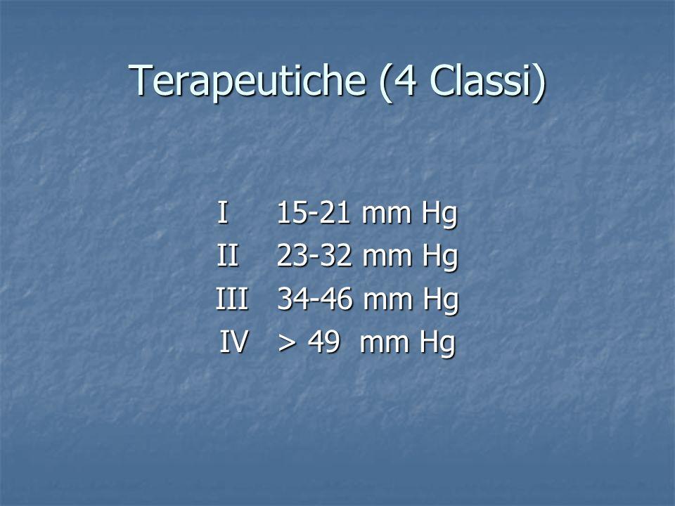 Terapeutiche (4 Classi)