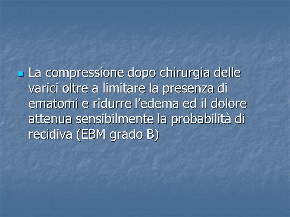 La compressione dopo chirurgia delle varici oltre a limitare la presenza di ematomi e ridurre l'edema ed il dolore attenua sensibilmente la probabilità di recidiva (EBM grado B)