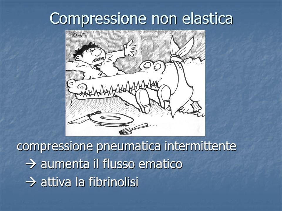 Compressione non elastica