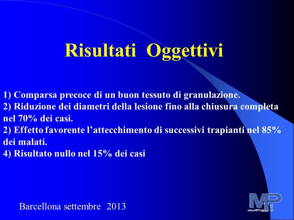 Risultati Oggettivi1) Comparsa precoce di un buon tessuto di granulazione.