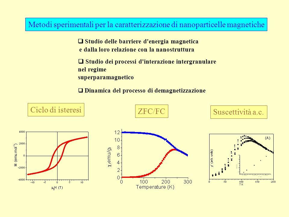 Metodi sperimentali per la caratterizzazione di nanoparticelle magnetiche