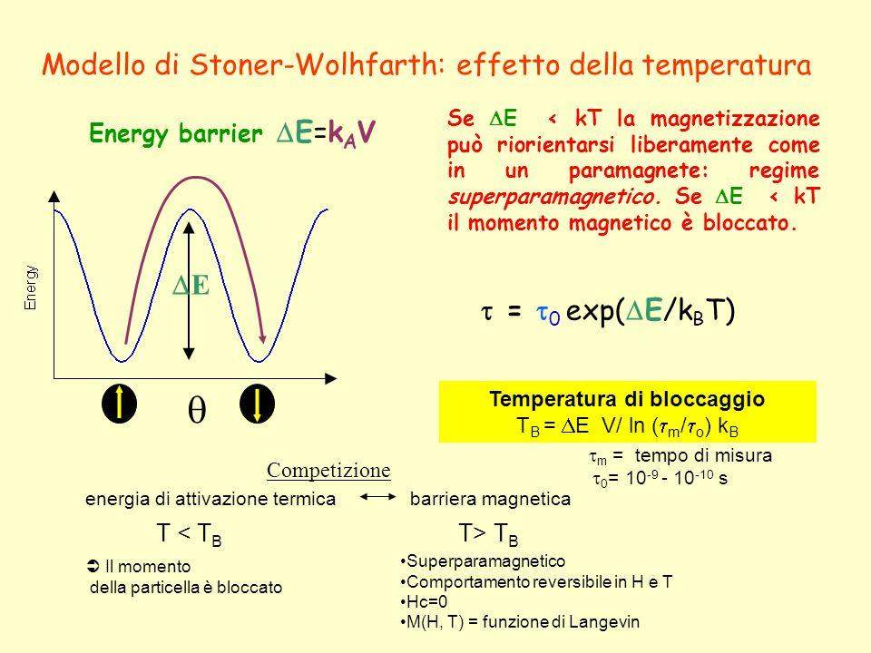 Temperatura di bloccaggio