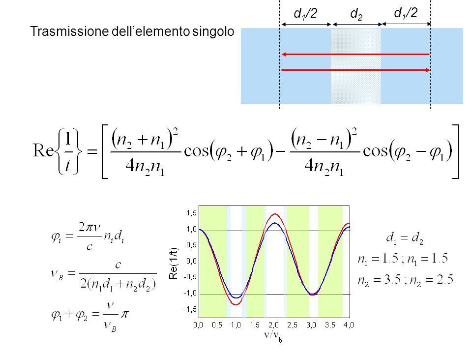 d1/2 d2 d1/2 Trasmissione dell'elemento singolo