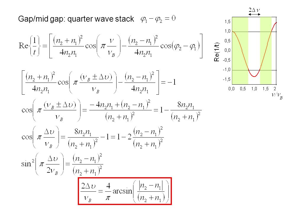 Gap/mid gap: quarter wave stack
