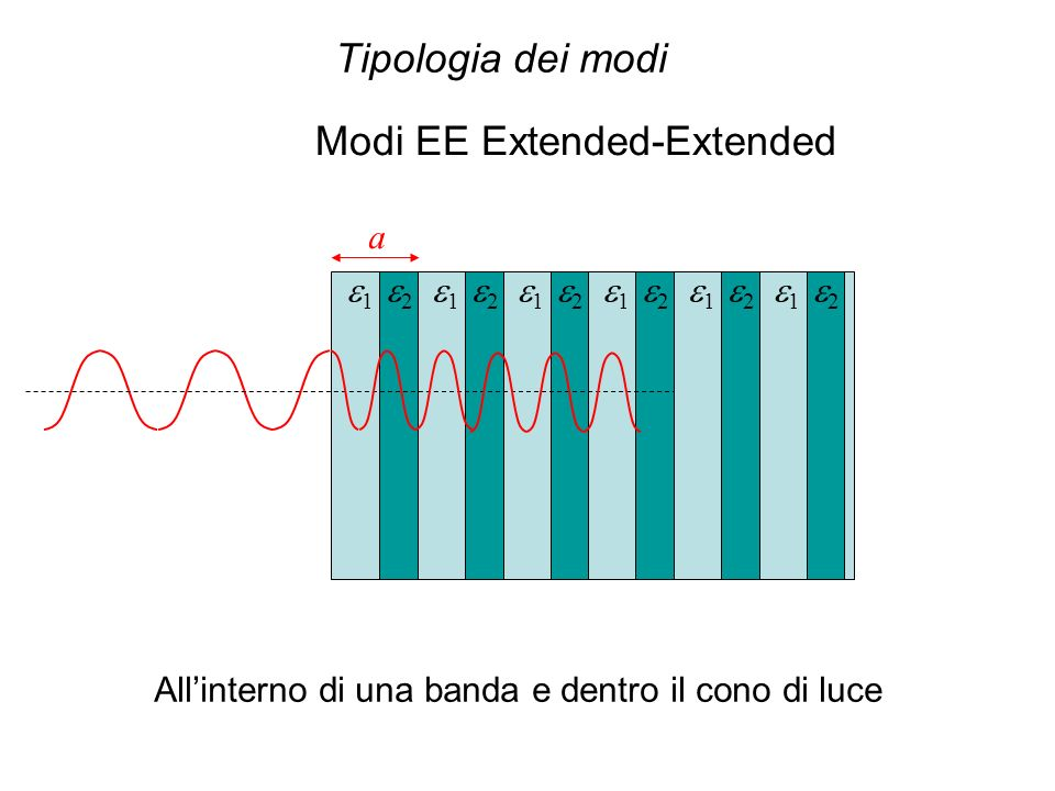 Modi EE Extended-Extended