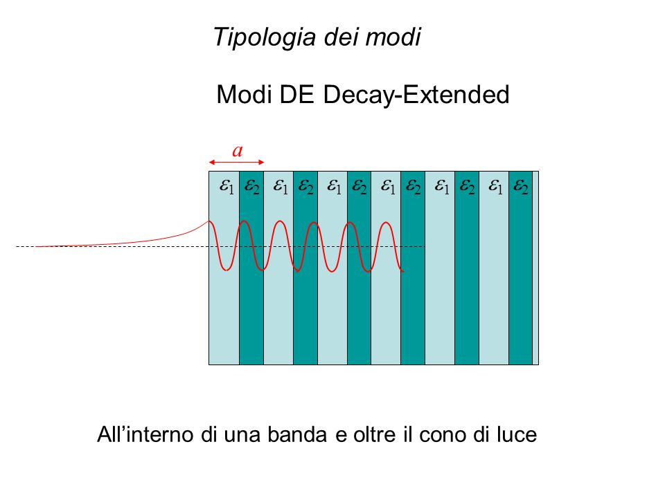 Modi DE Decay-Extended