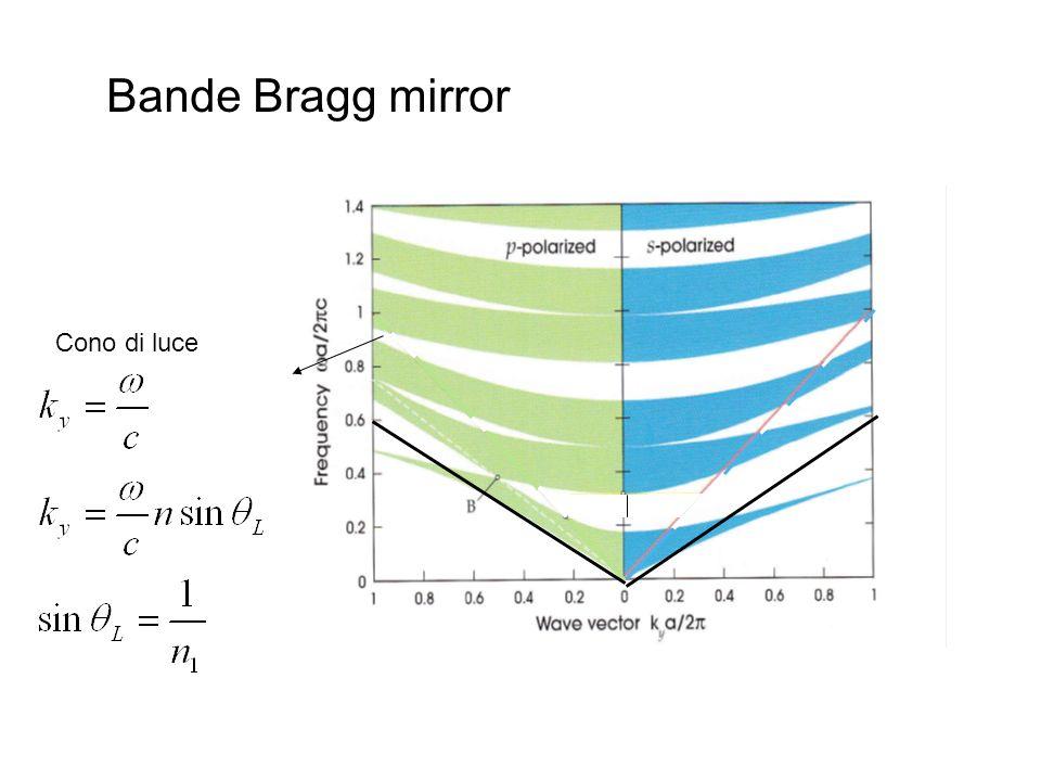 Bande Bragg mirror Cono di luce
