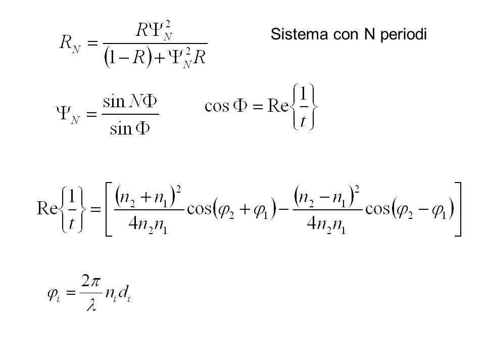 Sistema con N periodi
