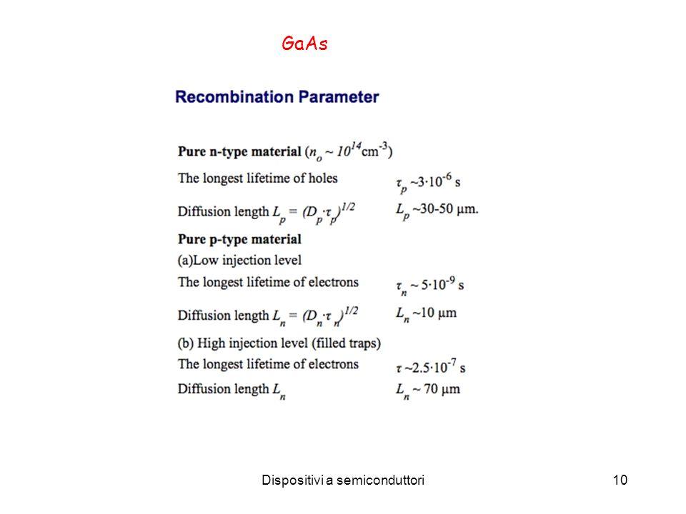 Dispositivi a semiconduttori