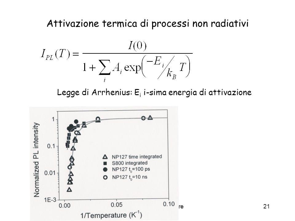 Attivazione termica di processi non radiativi