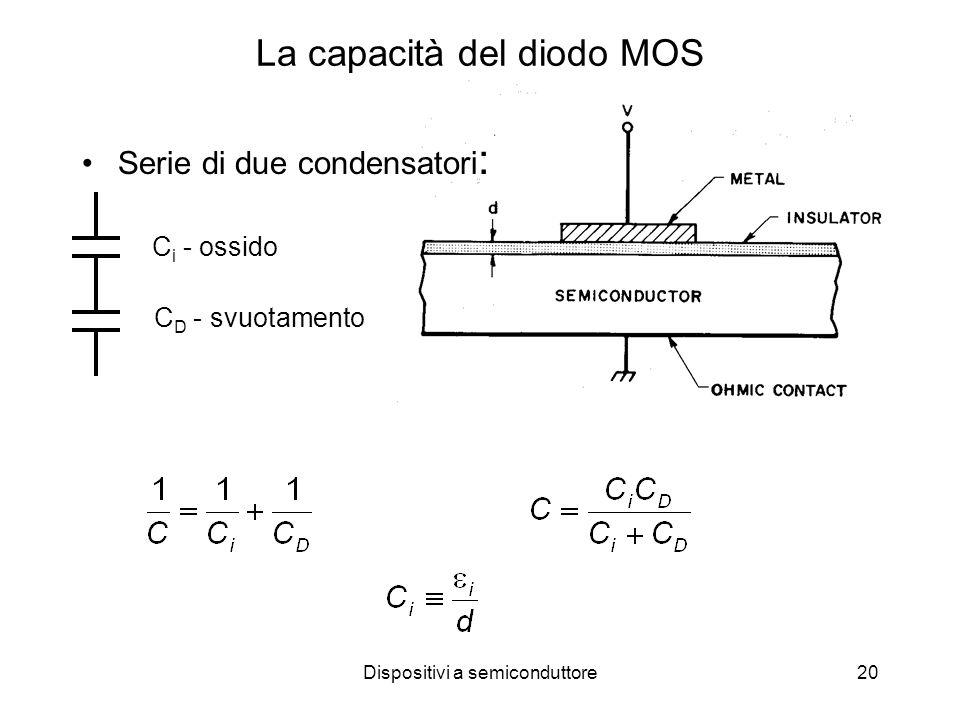La capacità del diodo MOS