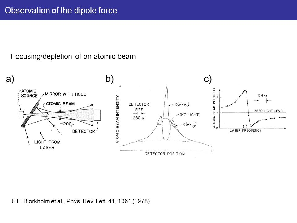 Observation of the dipole force