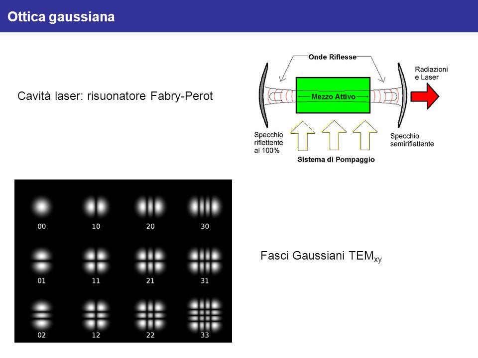 Ottica gaussiana Cavità laser: risuonatore Fabry-Perot