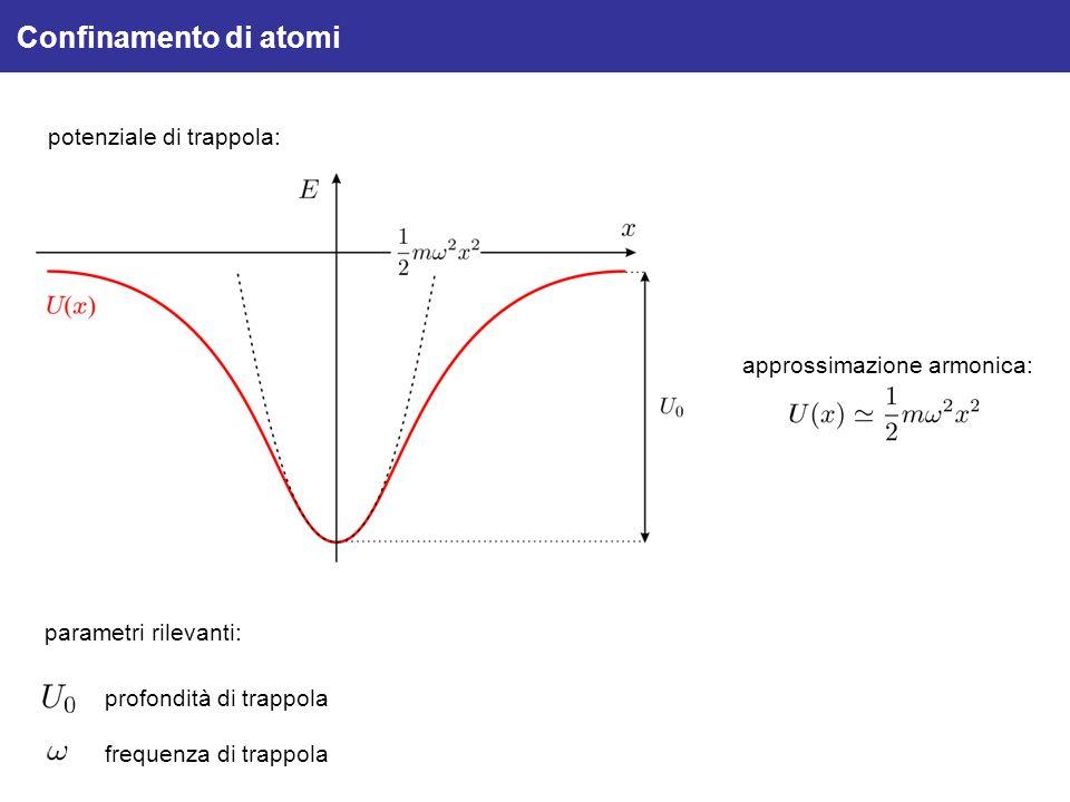 Confinamento di atomi potenziale di trappola: