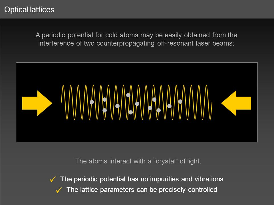 Optical lattices A periodic potential for cold atoms may be easily obtained from the interference of two counterpropagating off-resonant laser beams: