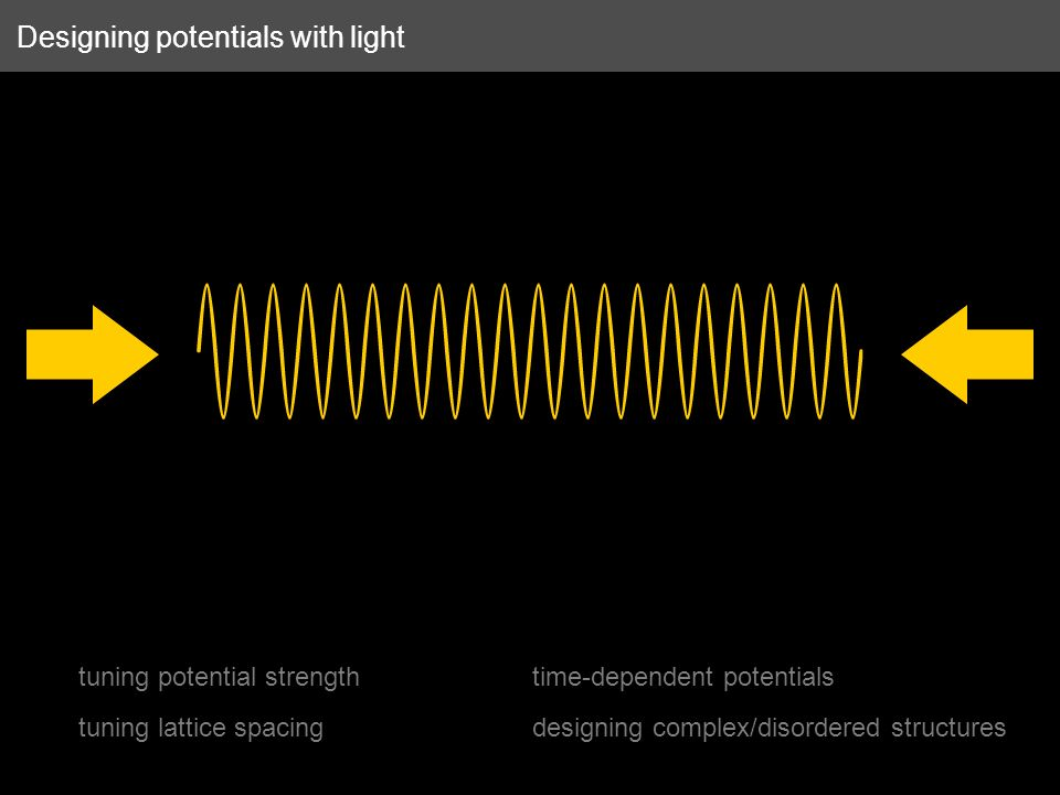 Designing potentials with light