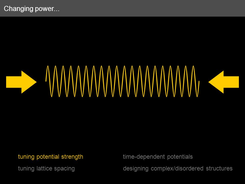 Changing power... tuning potential strength time-dependent potentials