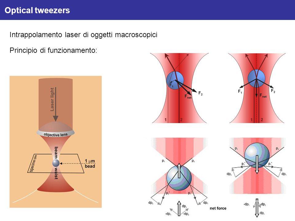 Optical tweezers Intrappolamento laser di oggetti macroscopici
