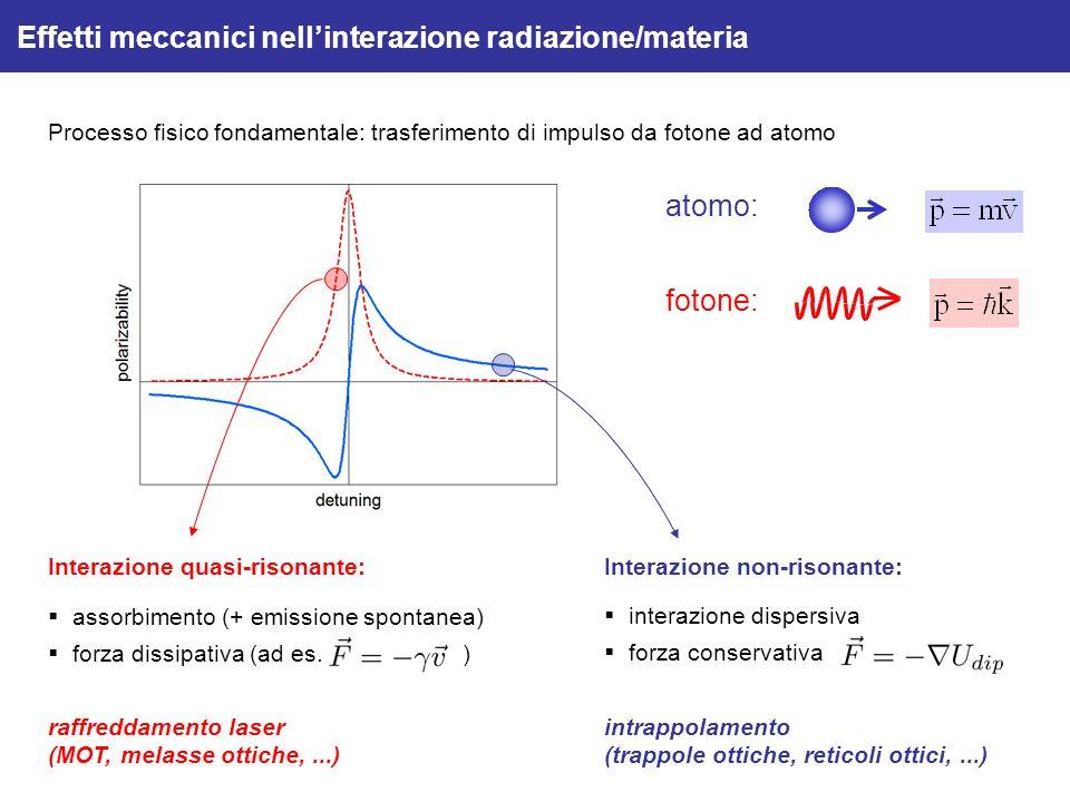 Effetti meccanici nell'interazione radiazione/materia