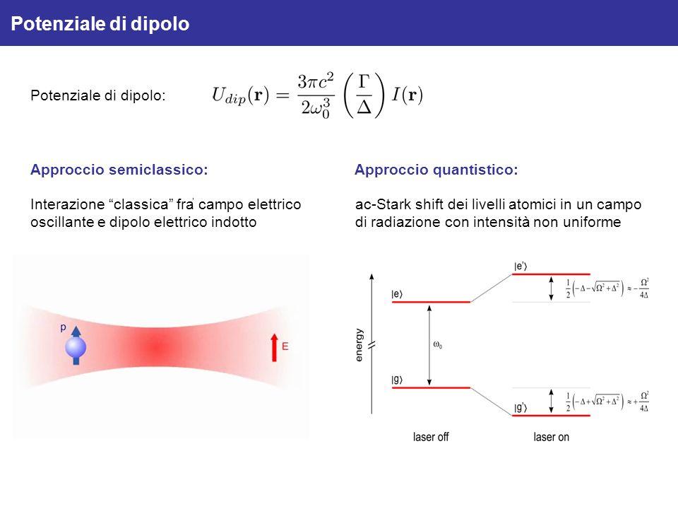 Potenziale di dipolo Potenziale di dipolo: Approccio semiclassico:
