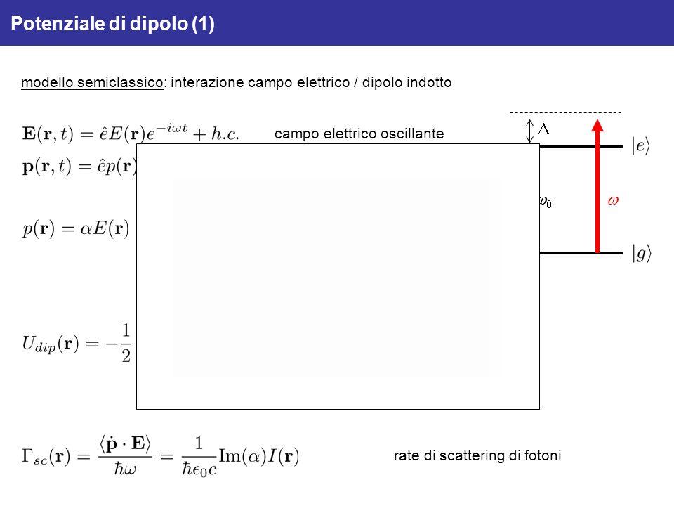 Potenziale di dipolo (1)
