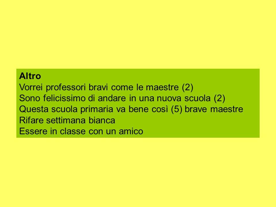 Altro Vorrei professori bravi come le maestre (2) Sono felicissimo di andare in una nuova scuola (2)