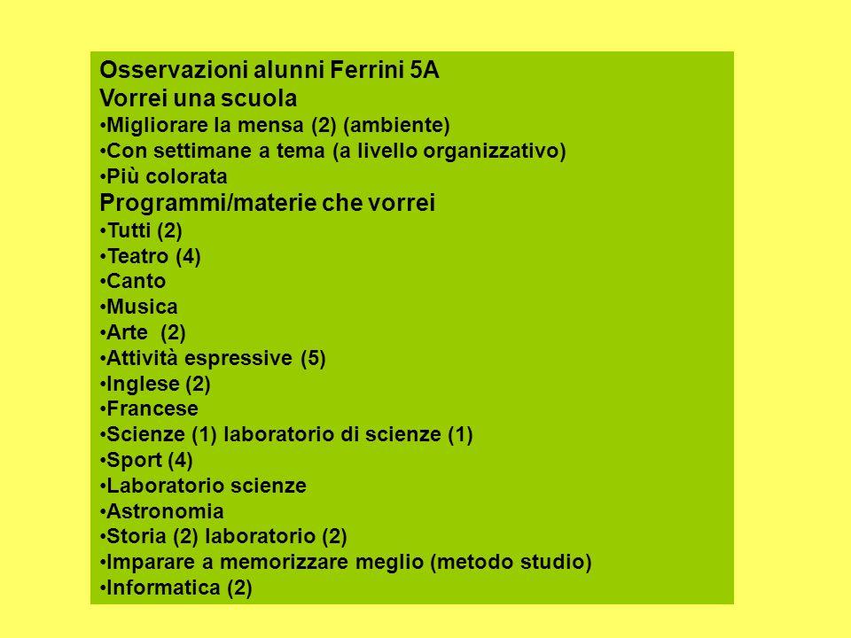 Osservazioni alunni Ferrini 5A Vorrei una scuola