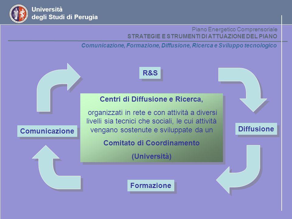 Centri di Diffusione e Ricerca, Comitato di Coordinamento