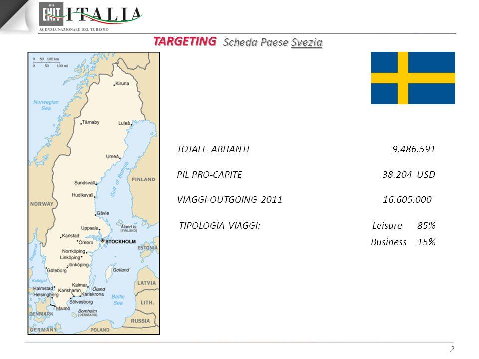TARGETING Scheda Paese Svezia TOTALE ABITANTI 9.486.591