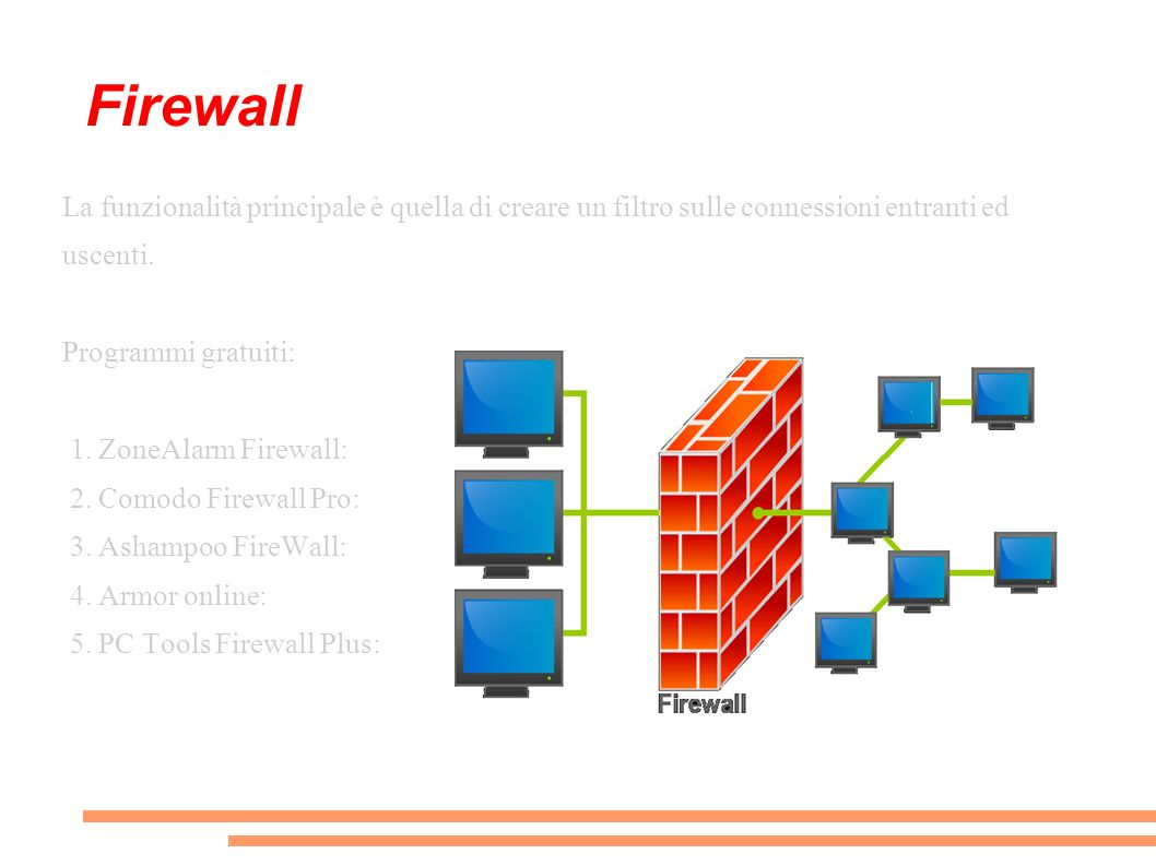 Firewall La funzionalità principale è quella di creare un filtro sulle connessioni entranti ed uscenti.