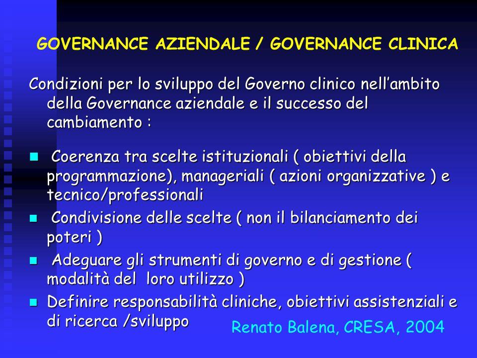 GOVERNANCE AZIENDALE / GOVERNANCE CLINICA