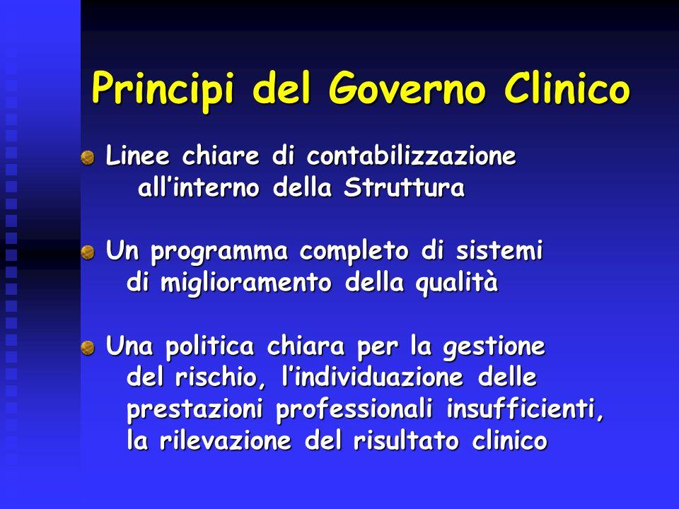 Principi del Governo Clinico