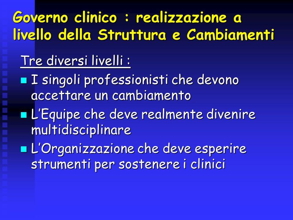 Governo clinico : realizzazione a livello della Struttura e Cambiamenti