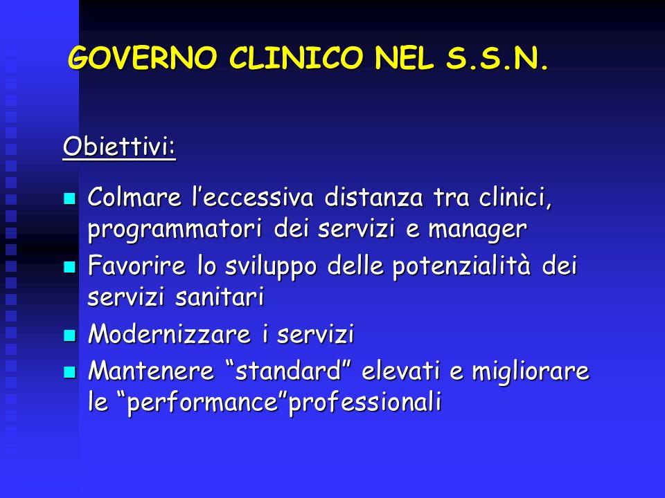GOVERNO CLINICO NEL S.S.N.