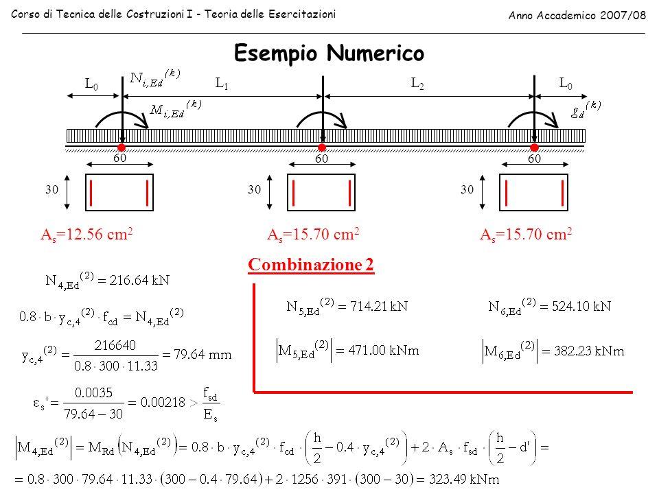 Esempio Numerico Combinazione 2 As=12.56 cm2 As=15.70 cm2 As=15.70 cm2