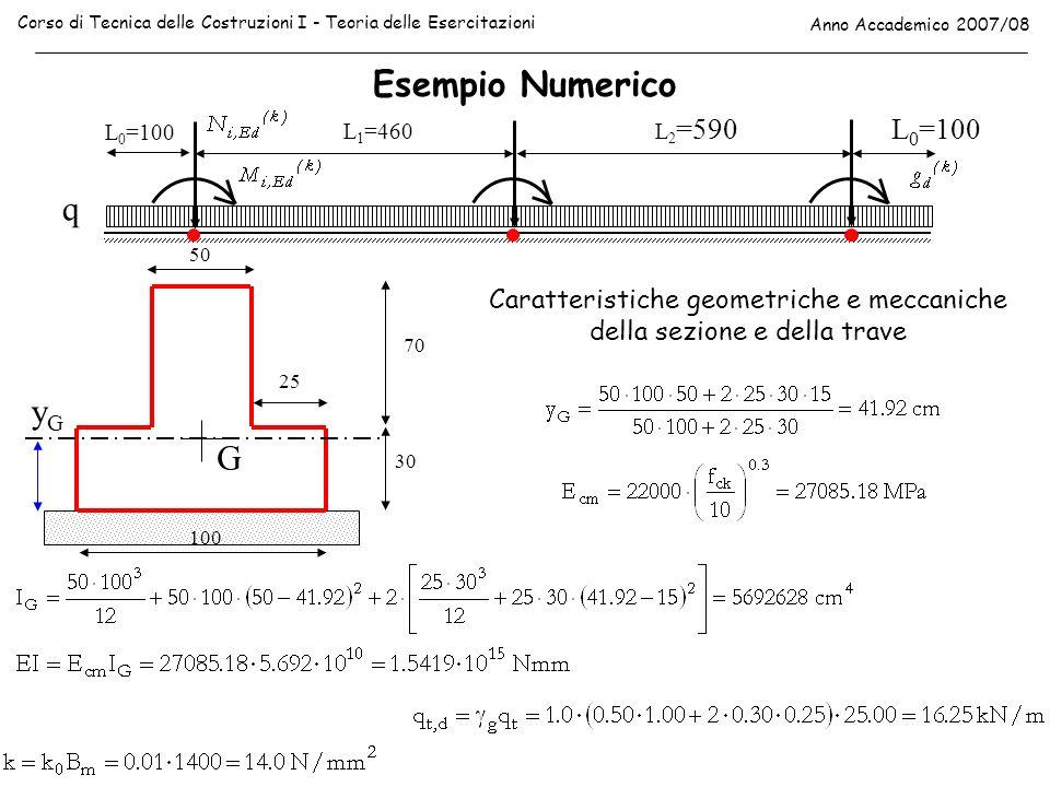 Caratteristiche geometriche e meccaniche della sezione e della trave