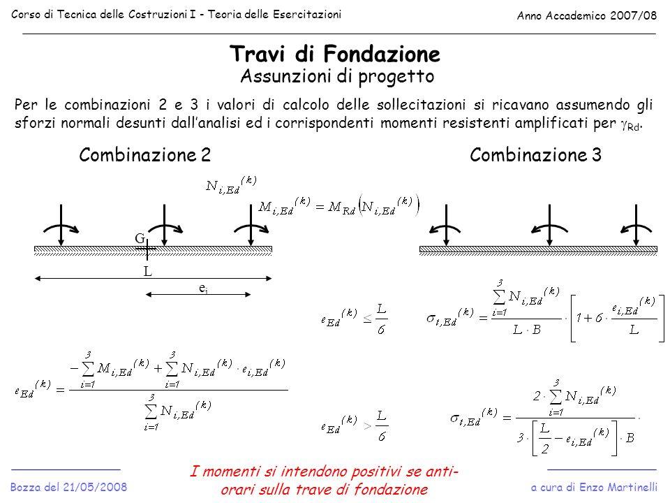 Travi di Fondazione Assunzioni di progetto Combinazione 2