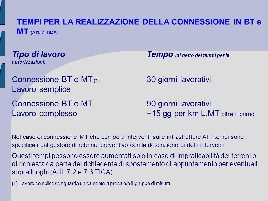 TEMPI PER LA REALIZZAZIONE DELLA CONNESSIONE IN BT e MT (Art. 7 TICA)
