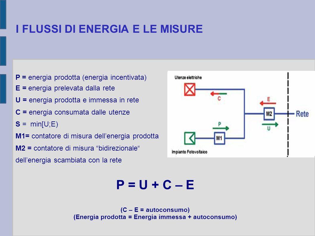 I FLUSSI DI ENERGIA E LE MISURE