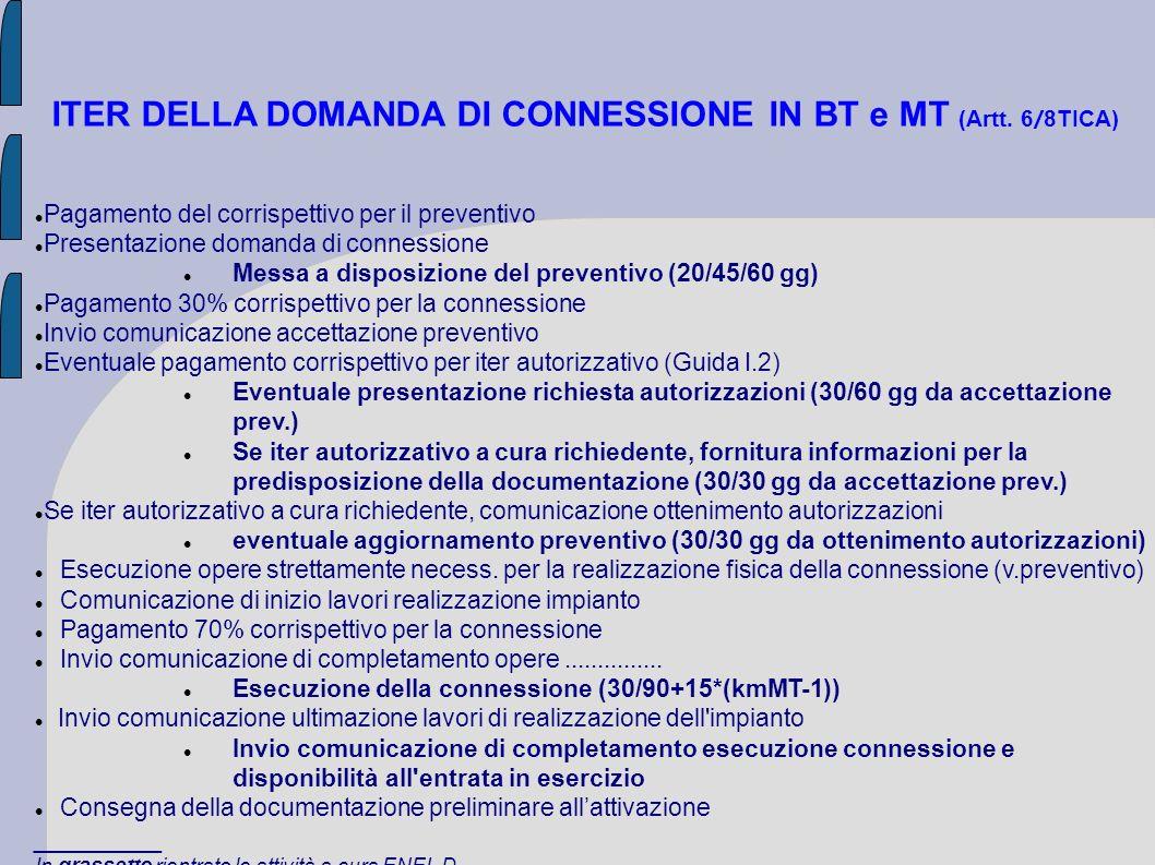ITER DELLA DOMANDA DI CONNESSIONE IN BT e MT (Artt. 6/8TICA)