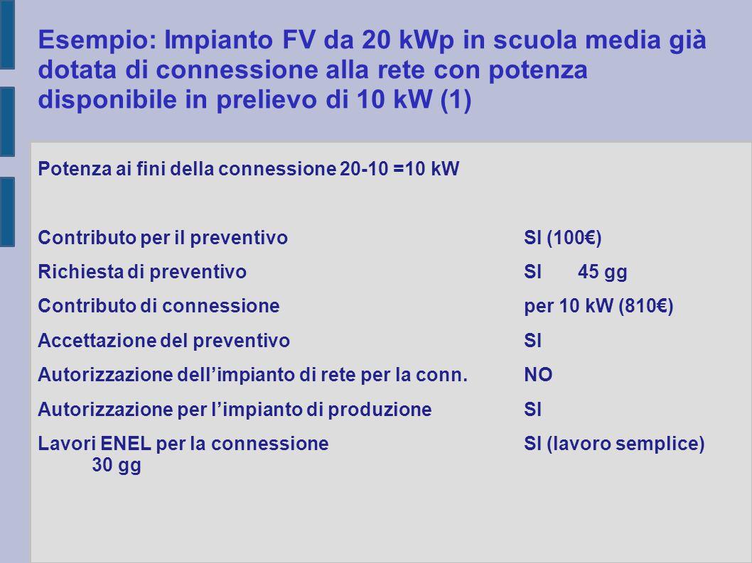 Esempio: Impianto FV da 20 kWp in scuola media già dotata di connessione alla rete con potenza disponibile in prelievo di 10 kW (1)
